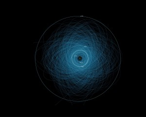 PIA17041-Orbits-PotentiallyHazardousAsteroids-Early2013