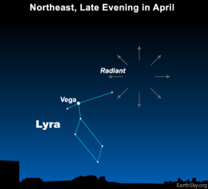 Lyrid_meteor_shower_radiant_point