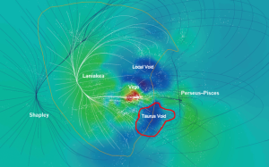 Taurus_Void_-_Laniakea_Supercluster